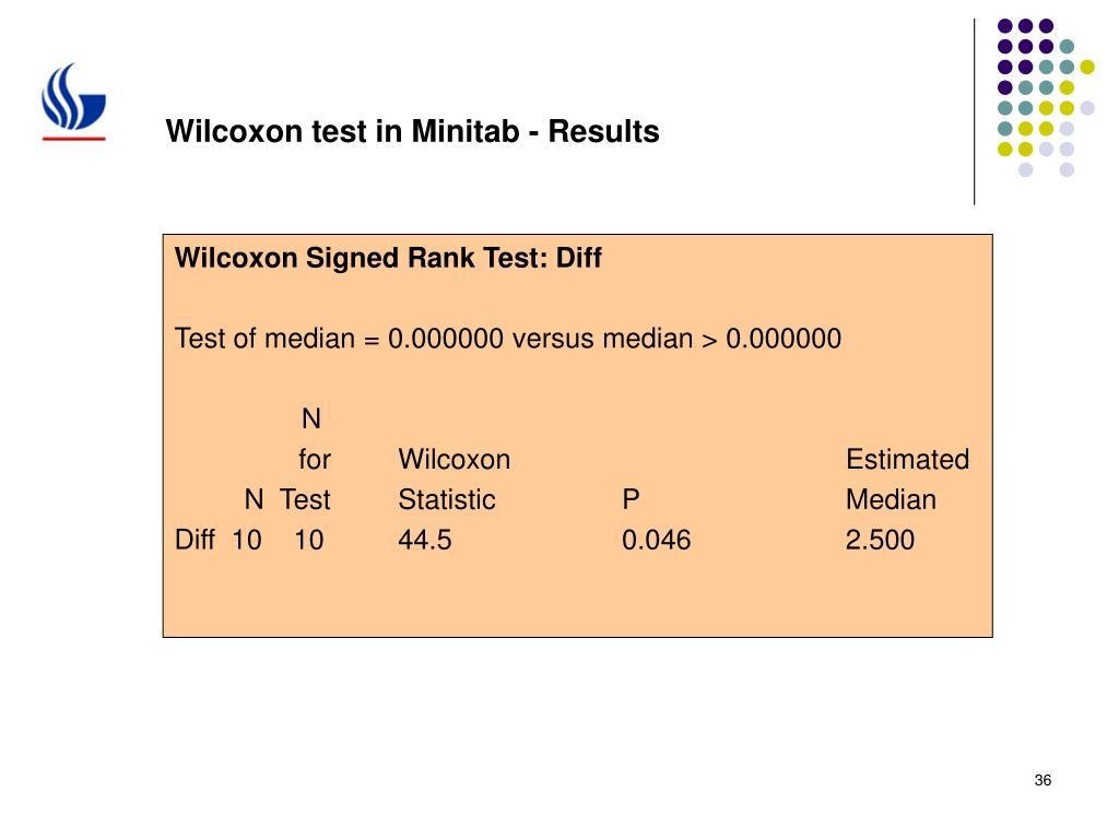 Wilcoxon test in Minitab - Results