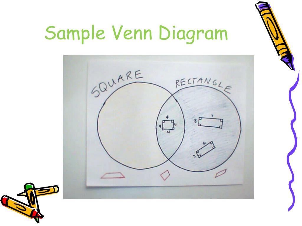 Sample Venn Diagram