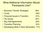 what additional information would participants like