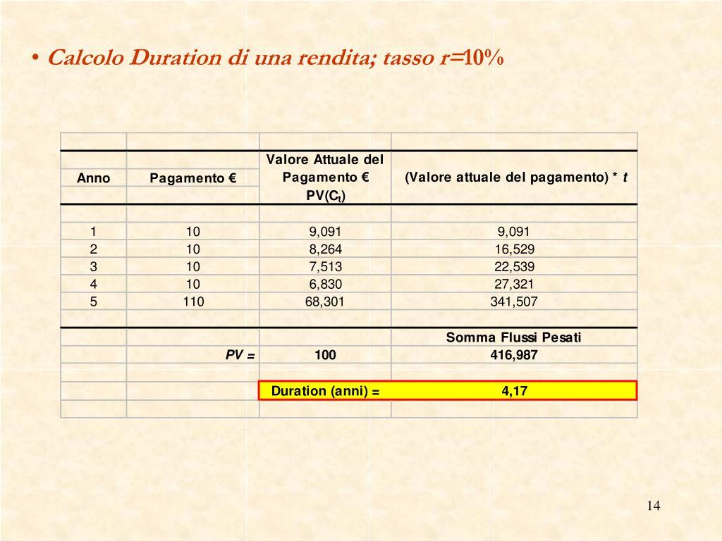 Calcolo Duration di una rendita; tasso r=