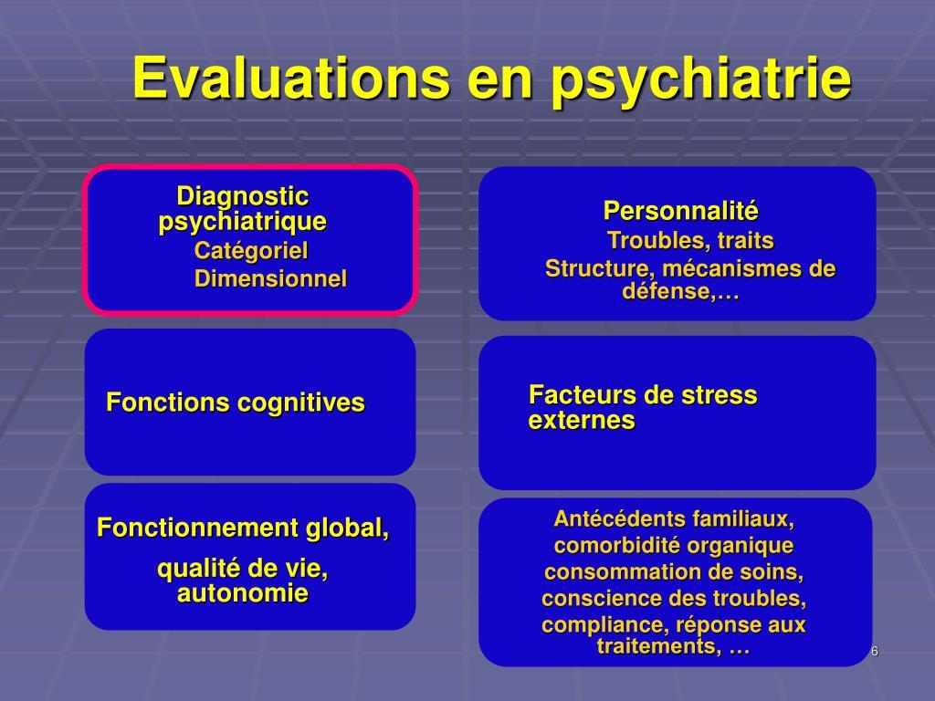 Evaluations en psychiatrie