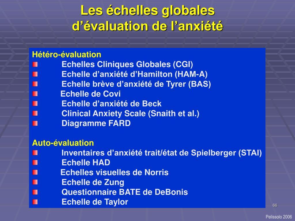 Les échelles globales