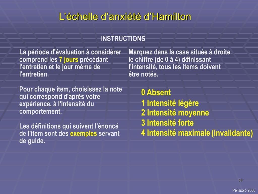 L'échelle d'anxiété d'Hamilton