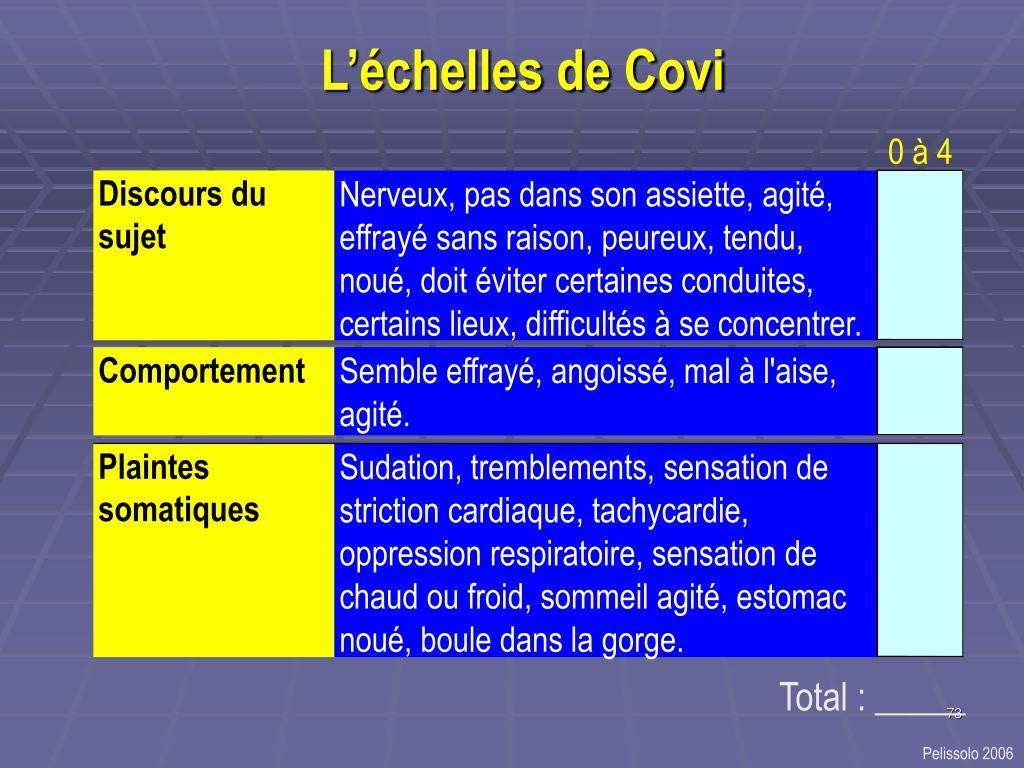 L'échelles de Covi