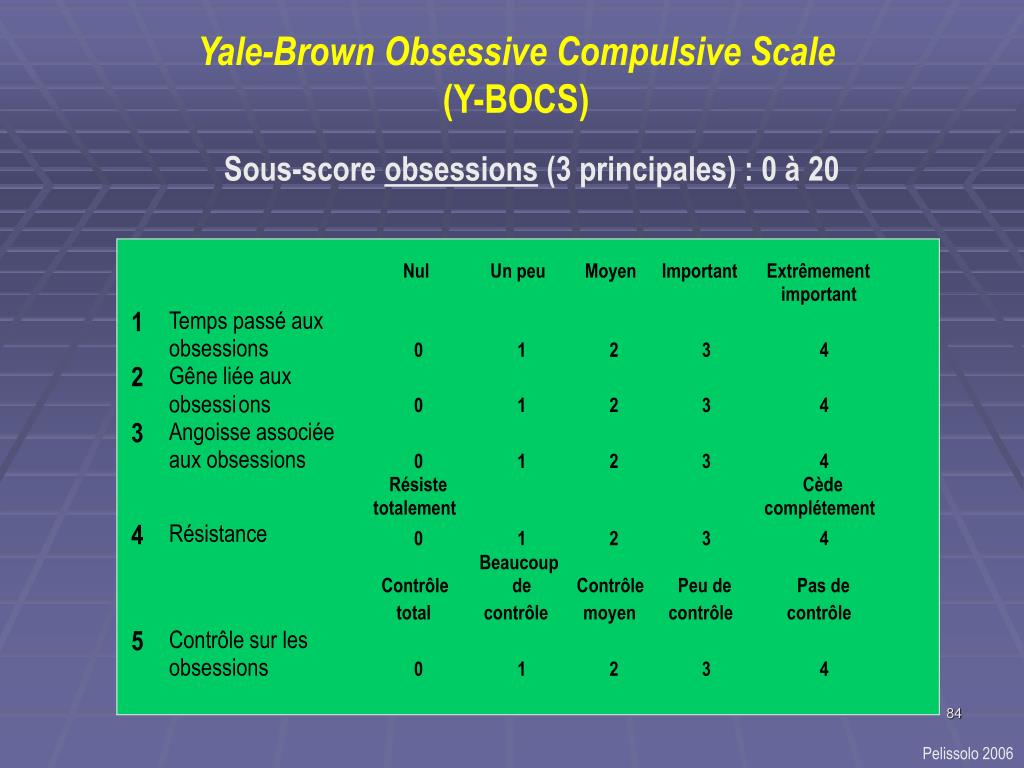 Yale-Brown Obsessive Compulsive Scale
