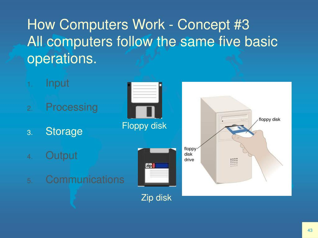 How Computers Work - Concept #3