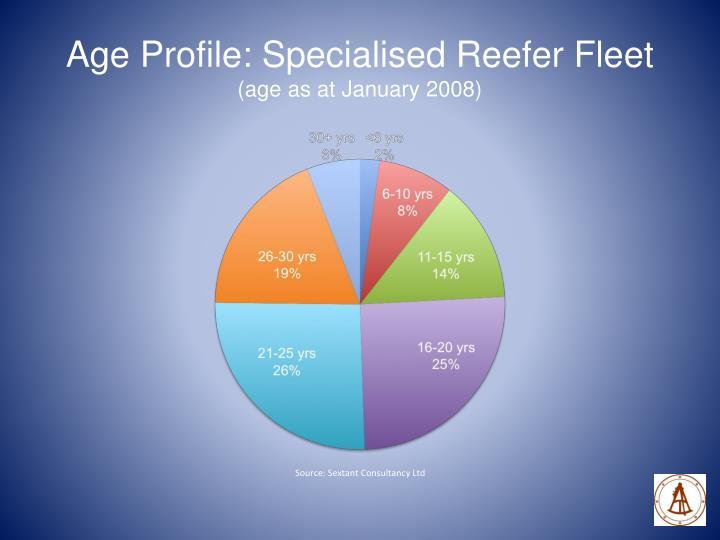 Age Profile: Specialised Reefer Fleet