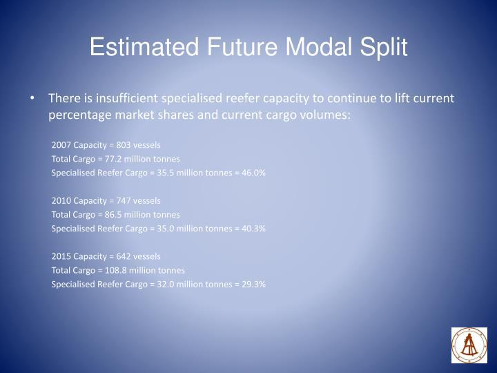 Estimated Future Modal Split