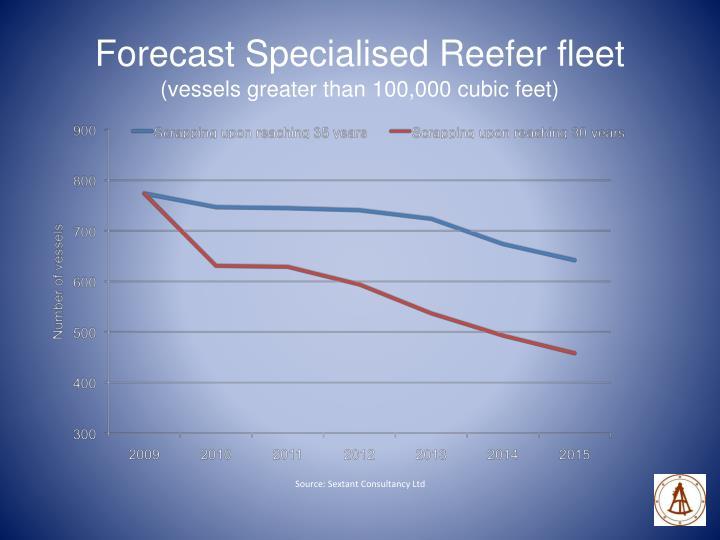 Forecast Specialised Reefer fleet