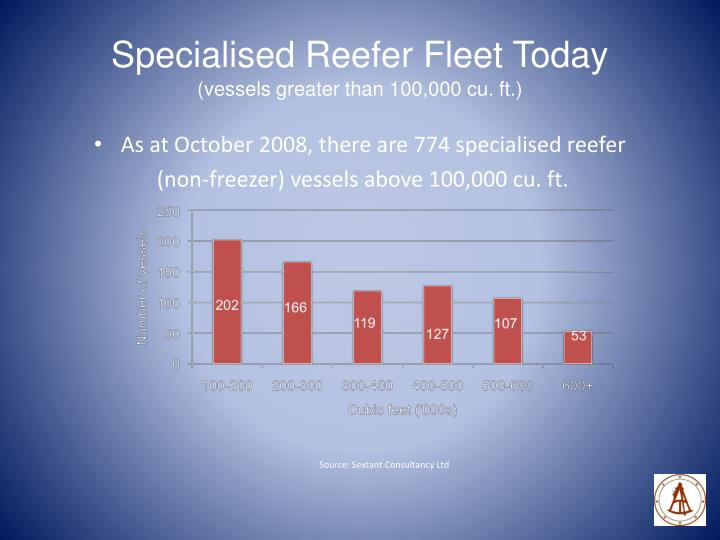 Specialised Reefer Fleet Today