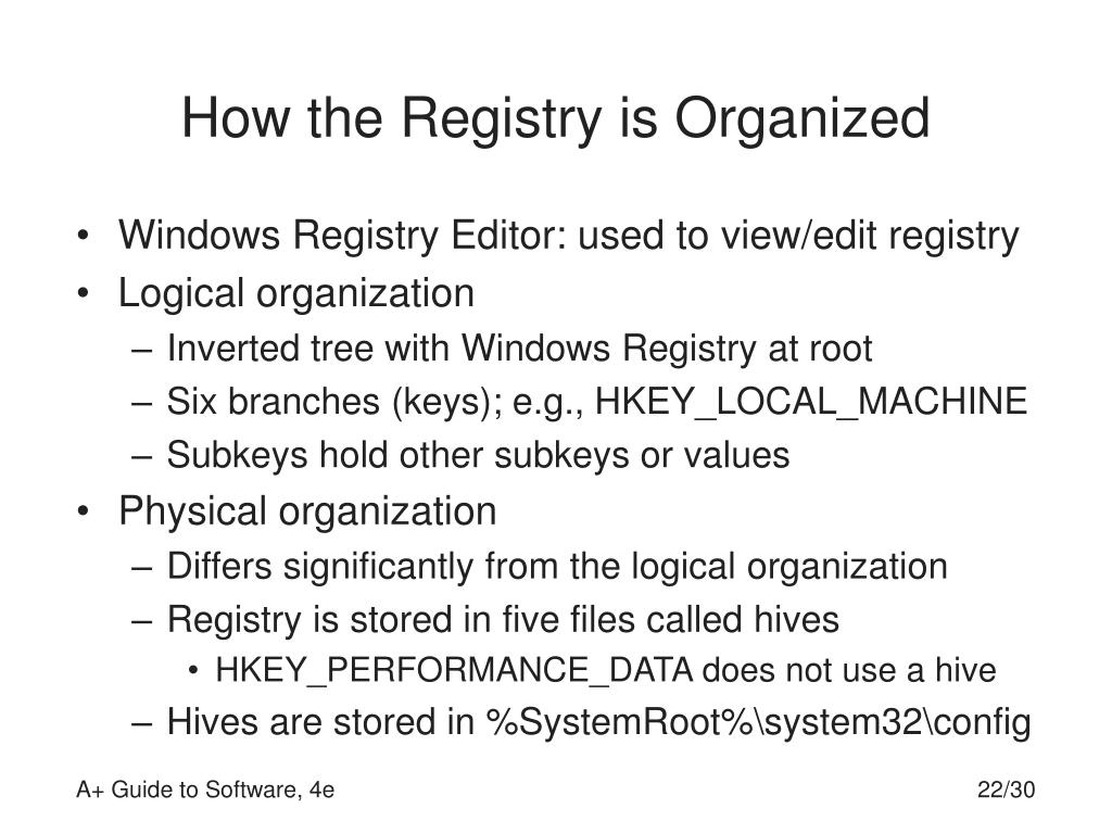How the Registry is Organized