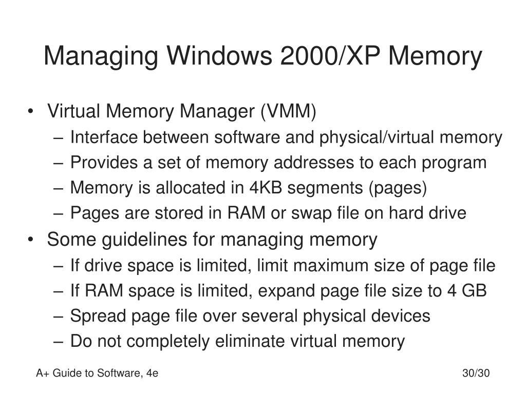 Managing Windows 2000/XP Memory