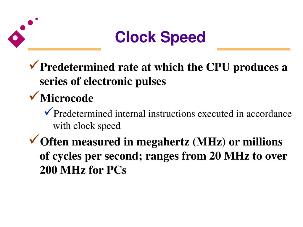 Clock Speed