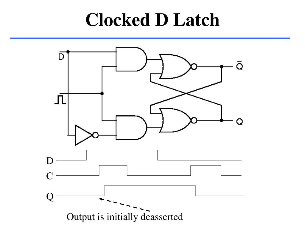 Clocked D Latch