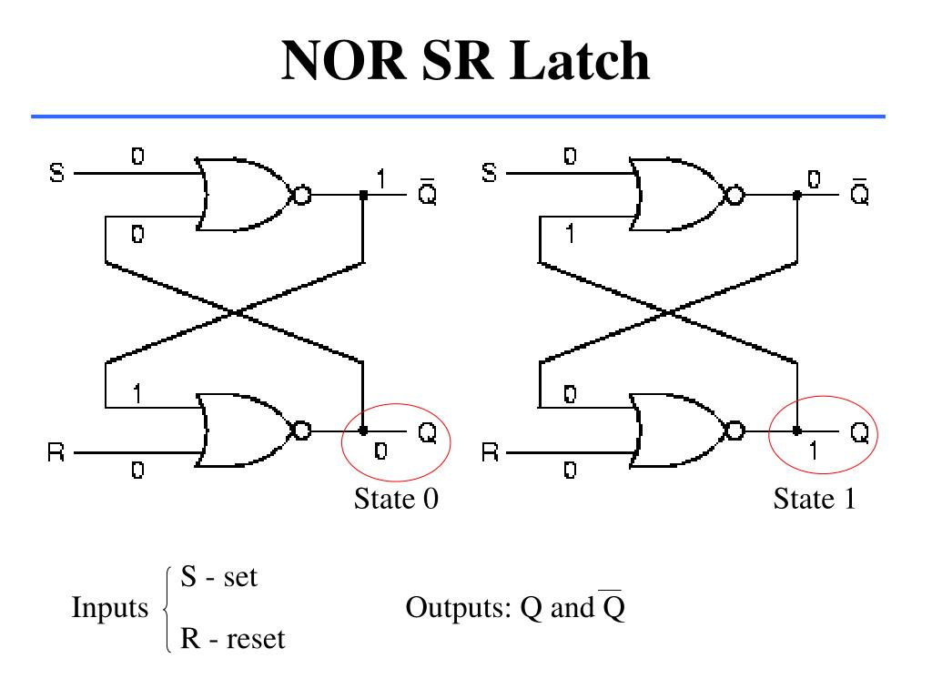 NOR SR Latch