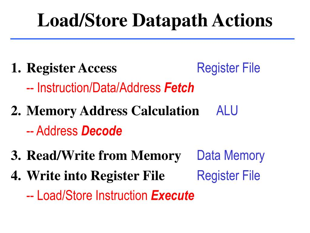 Load/Store Datapath Actions