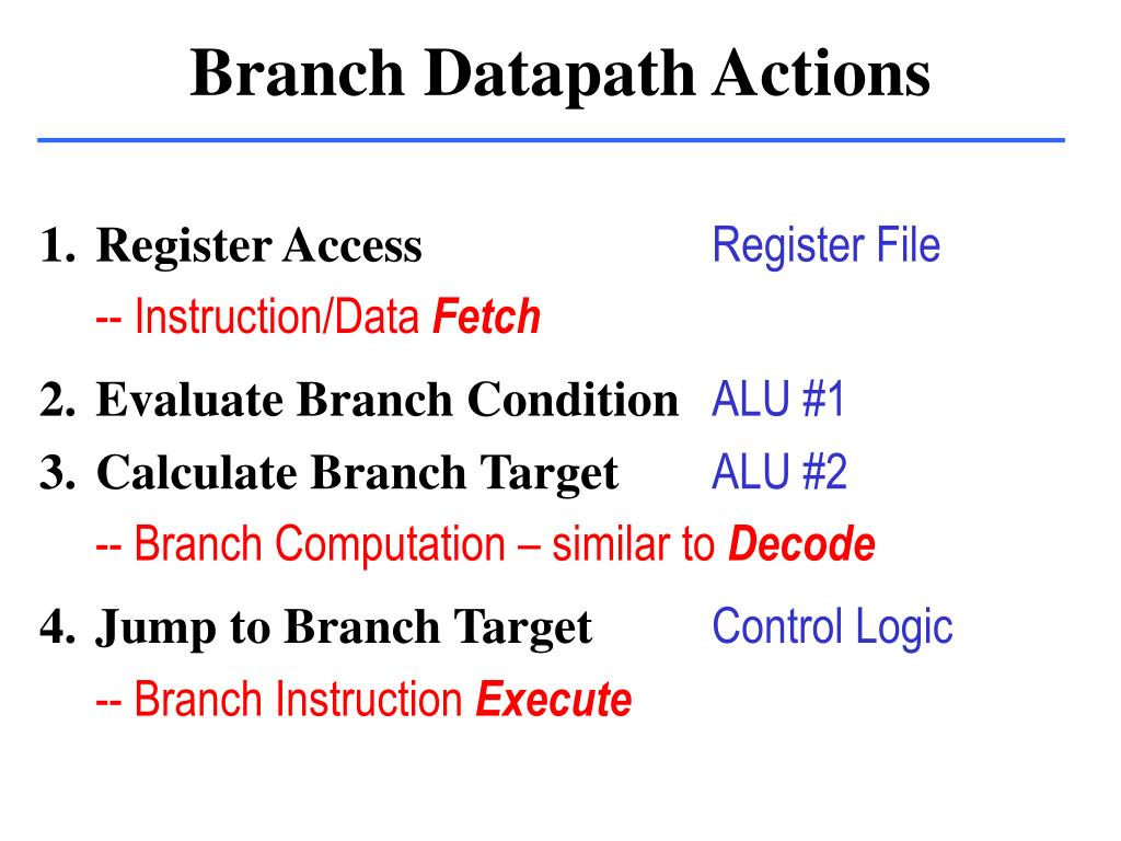 Branch Datapath Actions