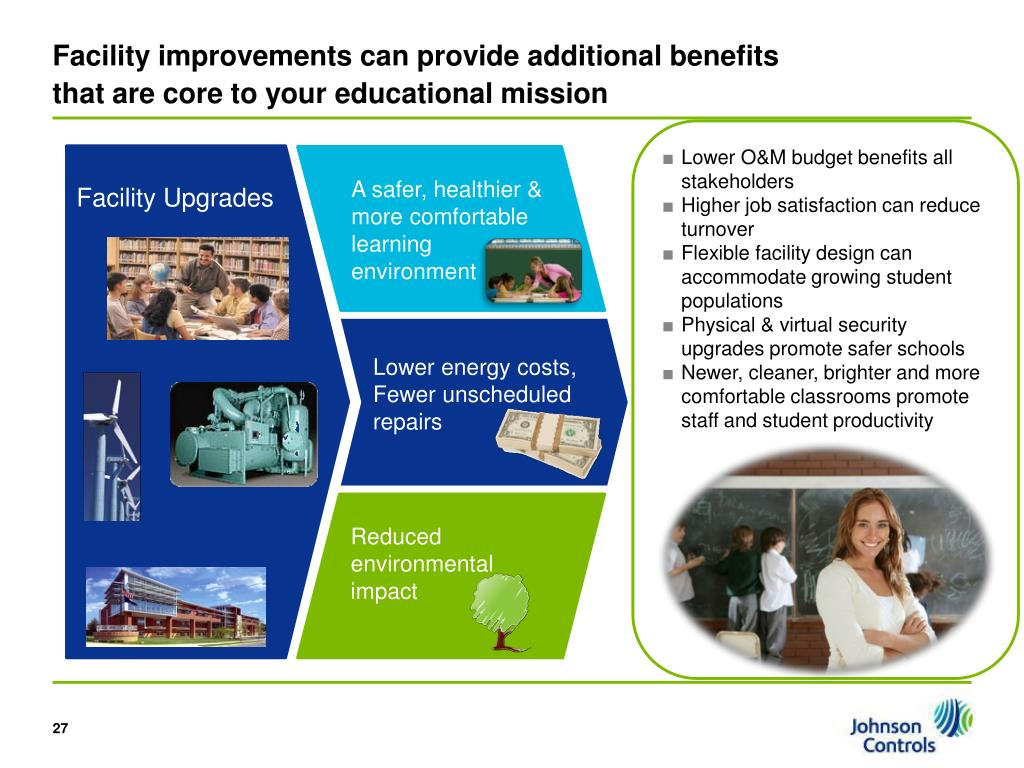Facility improvements can provide additional benefits that are core to your educational mission