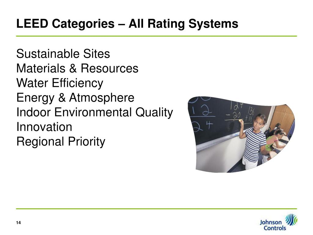 LEED Categories – All Rating Systems