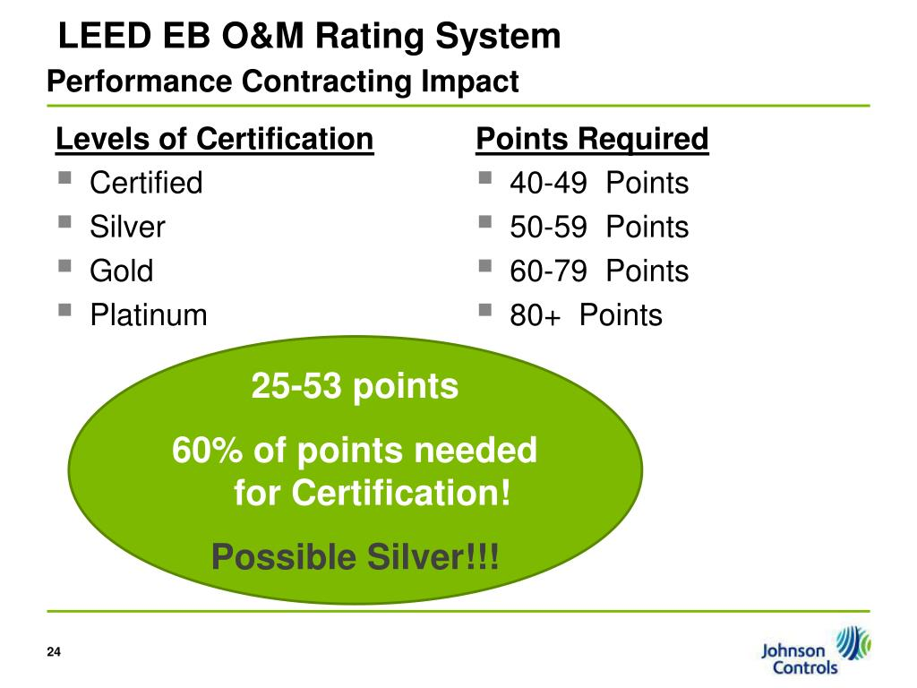 LEED EB O&M Rating System