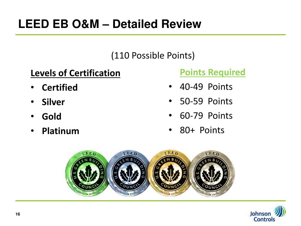 LEED EB O&M – Detailed Review