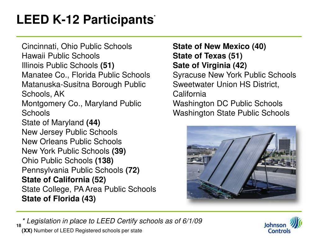 LEED K-12 Participants