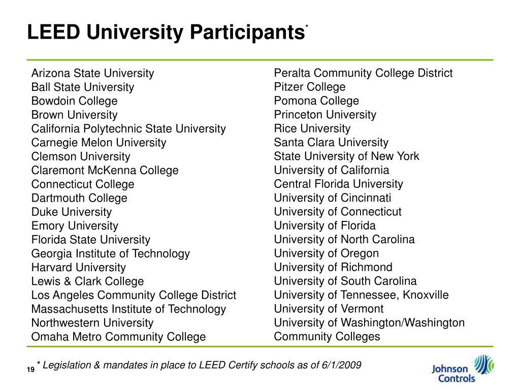 LEED University Participants