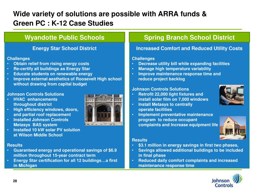 Wide variety of solutions are possible with ARRA funds & Green PC : K-12 Case Studies