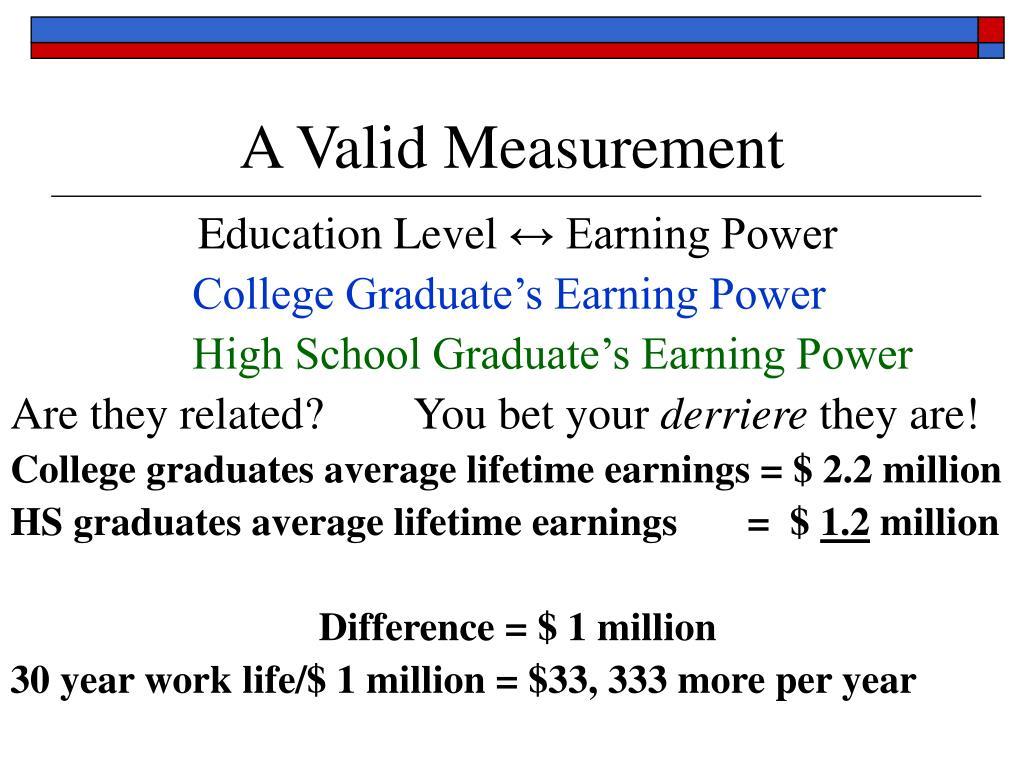 A Valid Measurement