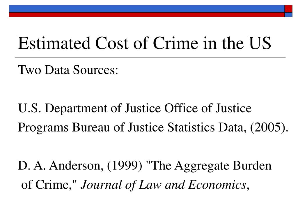 Estimated Cost of Crime in the US