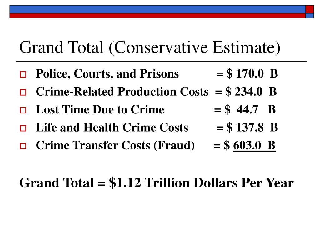 Grand Total (Conservative Estimate)