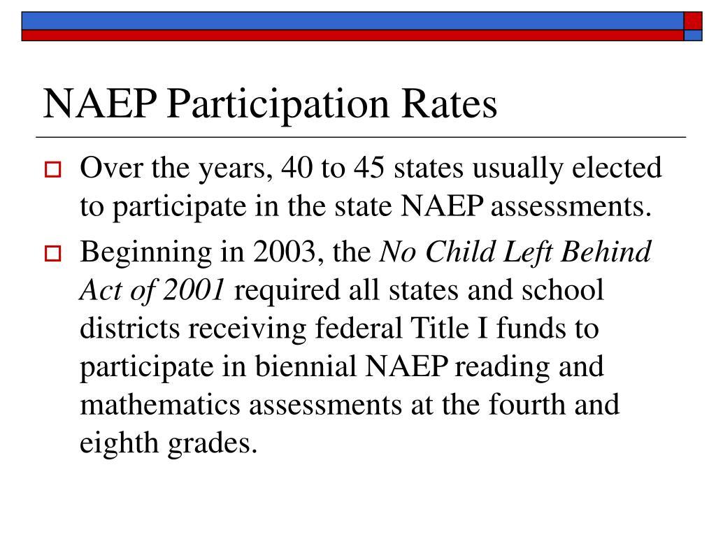 NAEP Participation Rates