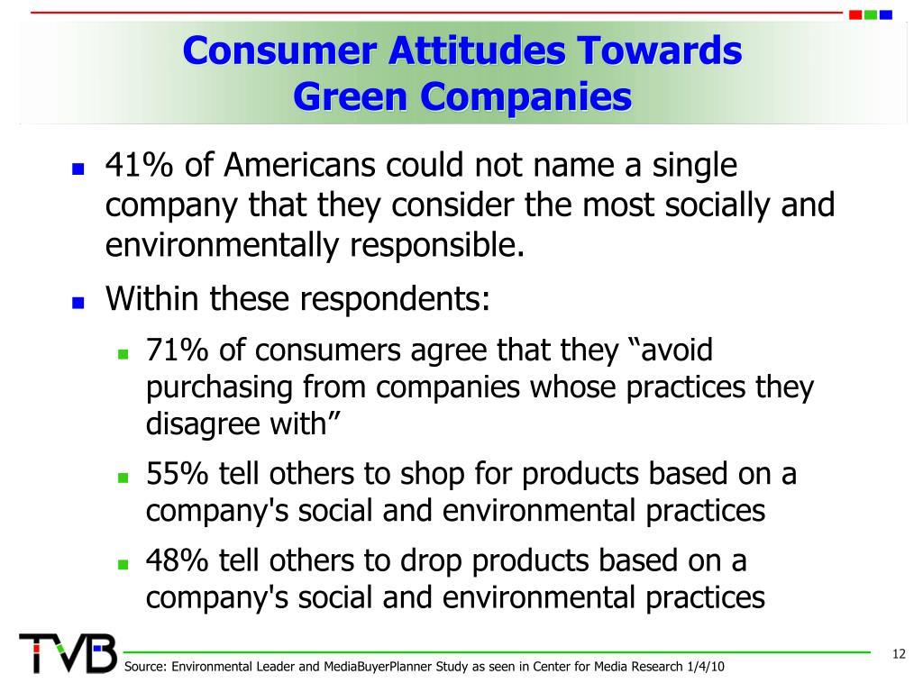Consumer Attitudes Towards
