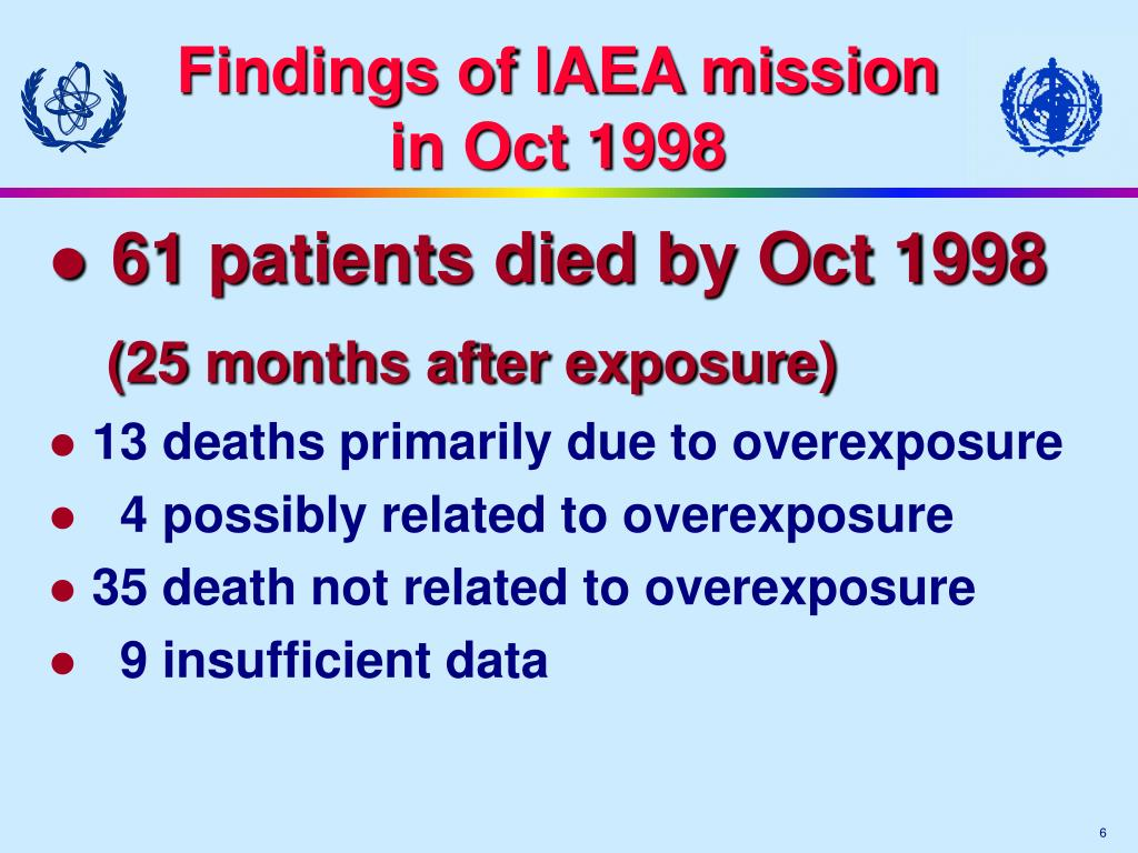 Findings of IAEA mission in Oct 1998