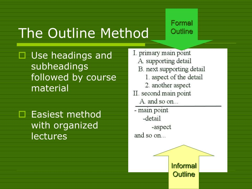 Use headings and subheadings followed by course material