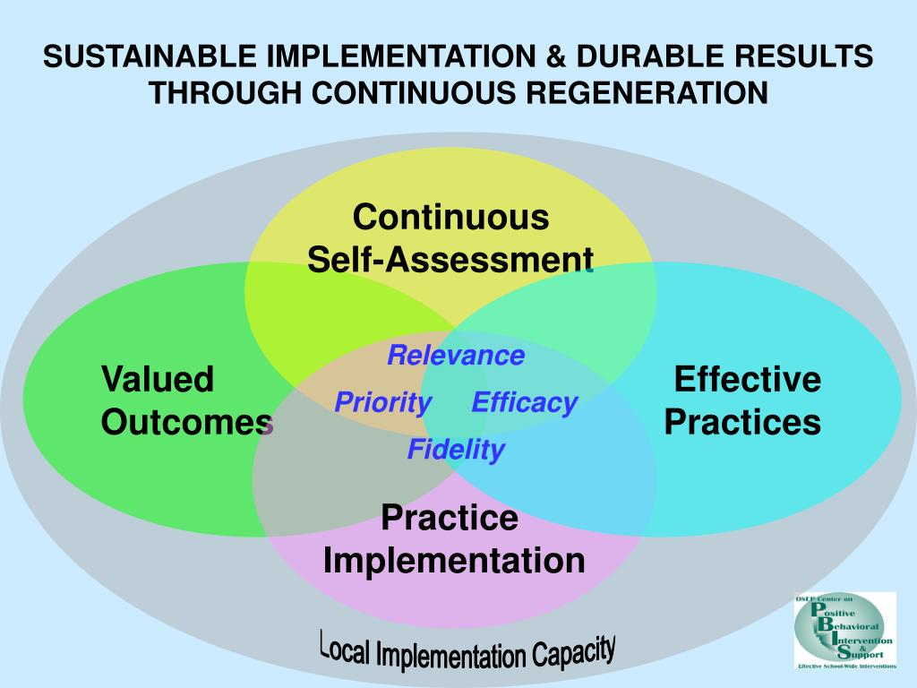 SUSTAINABLE IMPLEMENTATION & DURABLE RESULTS THROUGH CONTINUOUS REGENERATION