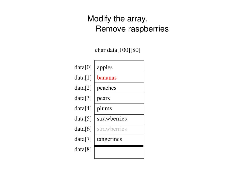 Modify the array.