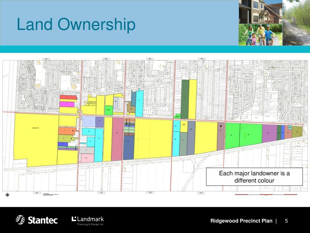 Land Ownership