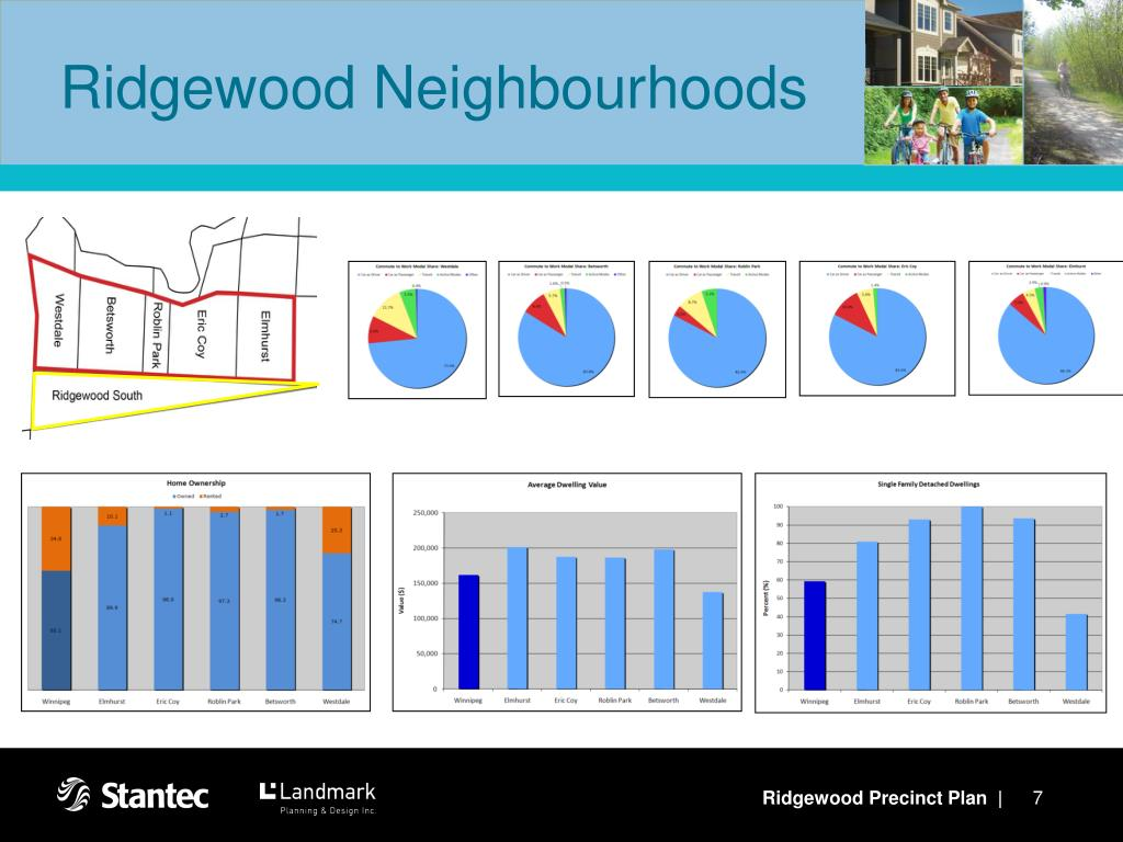 Ridgewood Neighbourhoods