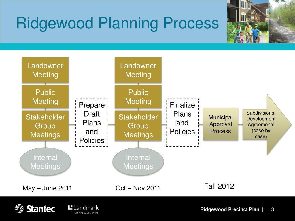 Ridgewood Planning Process