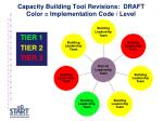 capacity building tool revisions draft color implementation code level