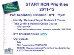start rcn priorities 2011 1219
