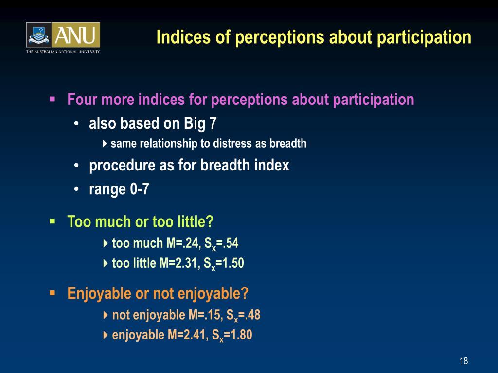 Indices of perceptions about participation
