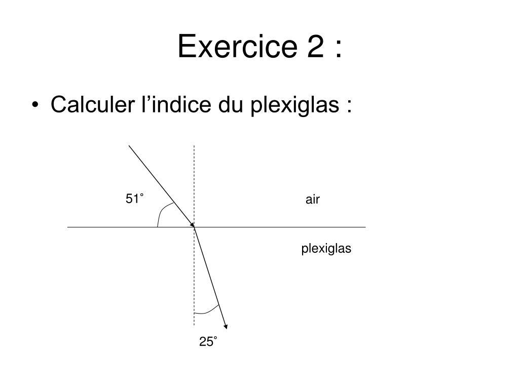 Exercice 2 :