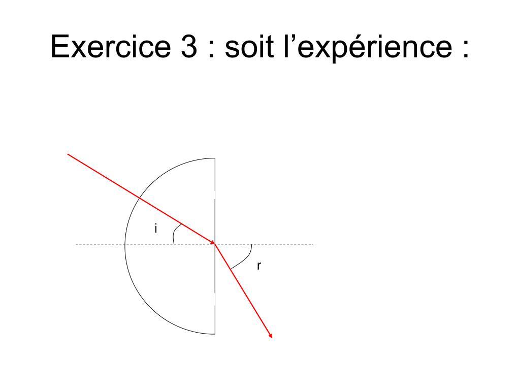 Exercice 3 : soit l'expérience :