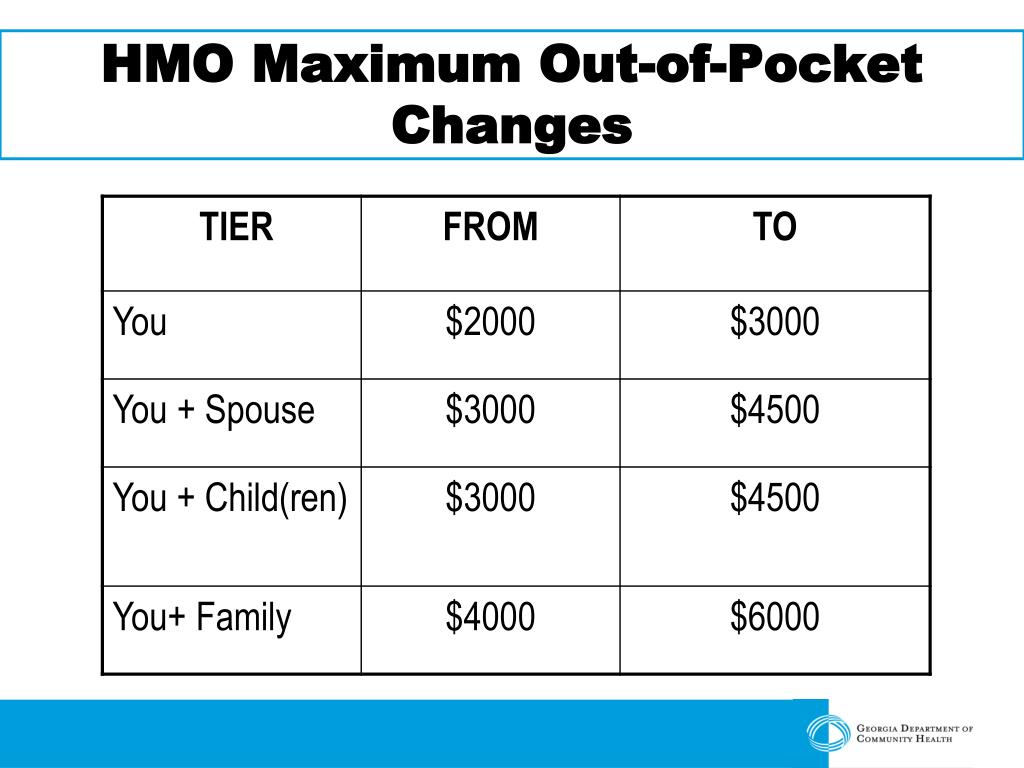 HMO Maximum Out-of-Pocket Changes