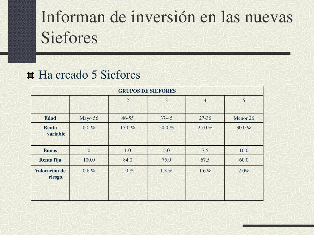 Informan de inversión en las nuevas Siefores