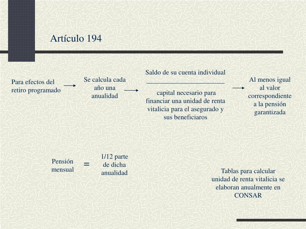 Artículo 194