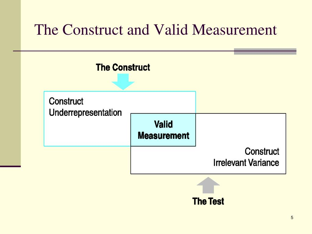 The Construct and Valid Measurement