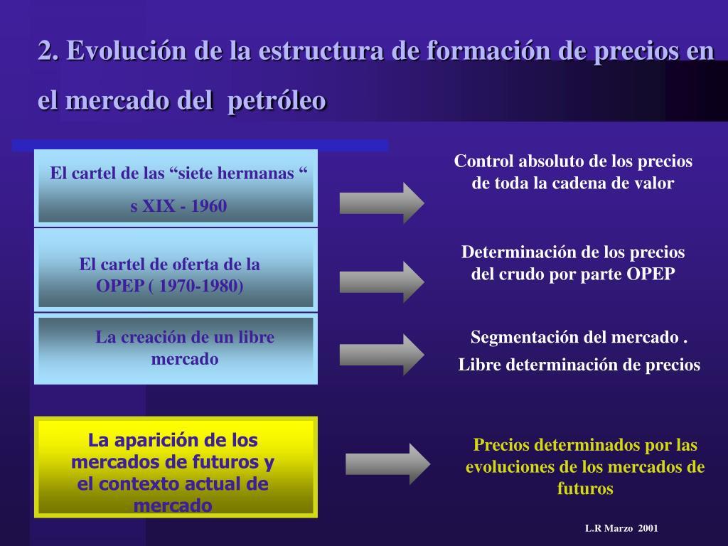 2. Evolución de la estructura de formación de precios en el mercado del  petróleo